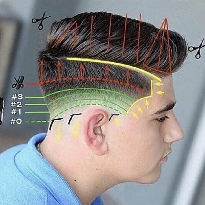 Haircut style#4