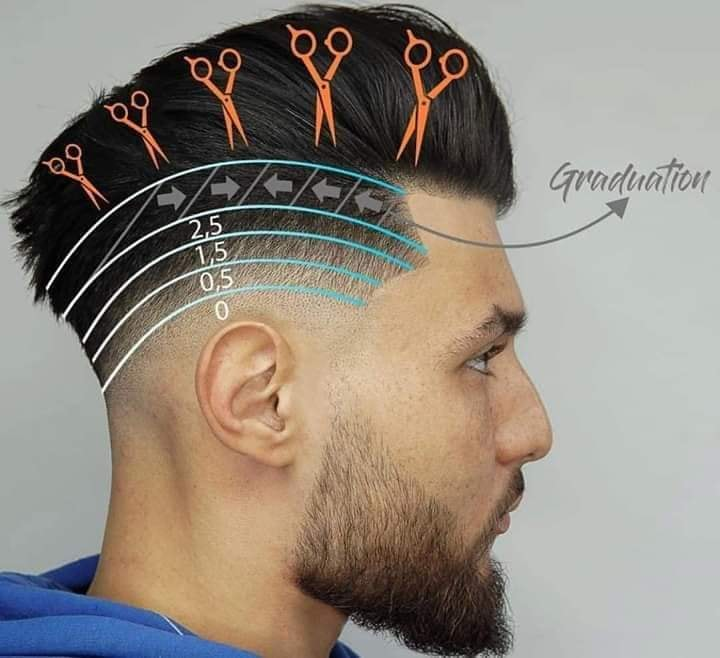 Haircut style#8
