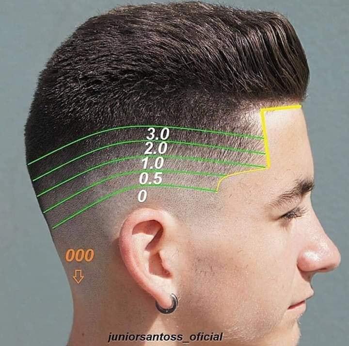 Haircut style#14