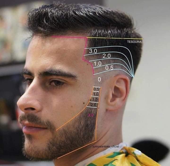 Haircut style#16